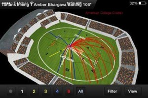 Amber Bhargava (CMU)'s wagon wheel for his century, done using Crichq